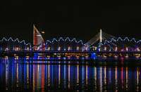Bridges in Riga